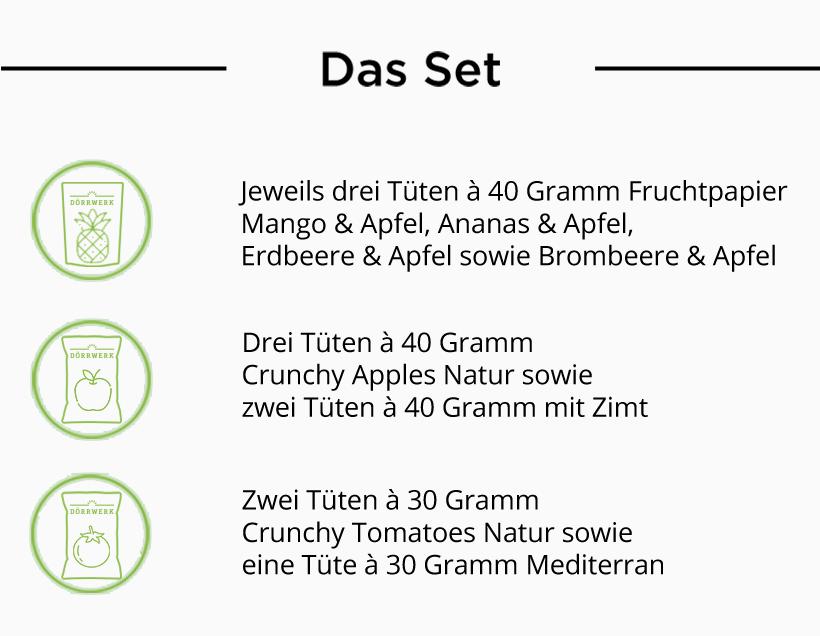 Das-Set-Vorteilpaket
