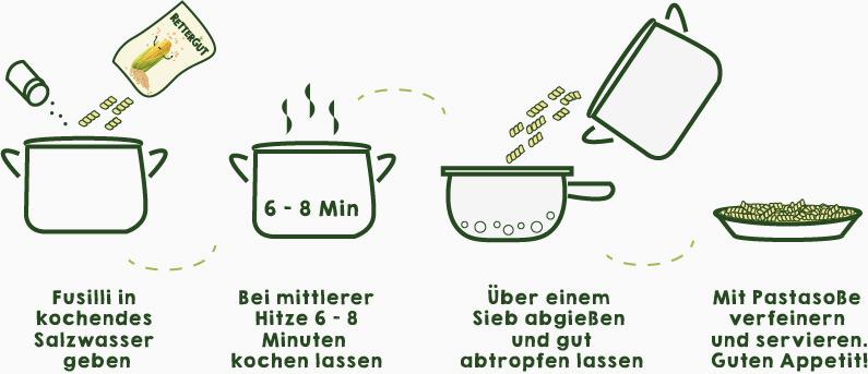 HOW-TO-Hartweizen-FUSILLI-geschnitten-18CCmRJvxoGUjz