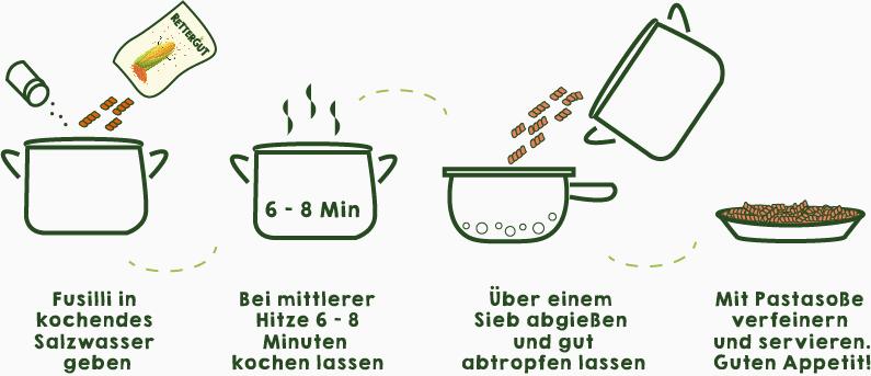 HOW-TO-ROTE-LINSEN-FUSILLI-geschnitten-1